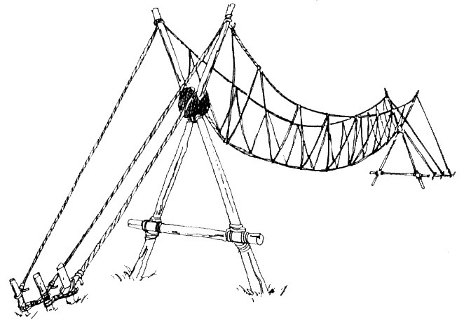 Rope-Bridge Building: The manuals :D Part II