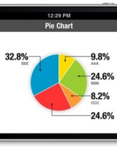 Iosplot draw pie charts and line in ios apps also rh scoop