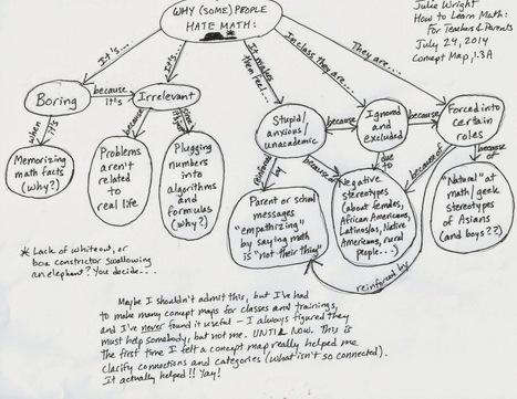 Sad Armadillo: Julie Wright's Math Teaching Blo...