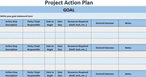 A project management plan has to be implemented correctly if you want the project to succeed. Action Plan Project Work Plan Template Excel Images Amashusho