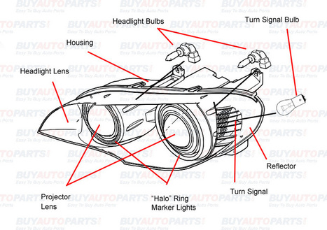 Mazda 626 Wiring Diagrams. Mazda. Automotive Wiring Diagrams