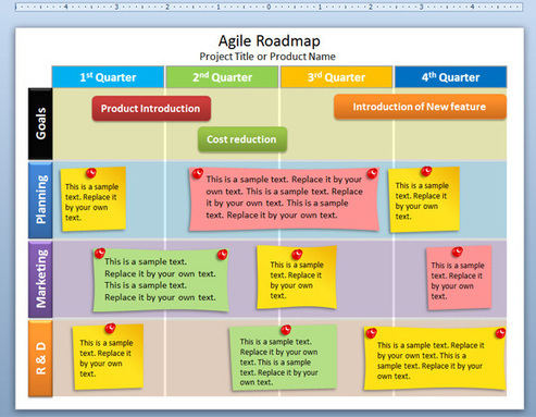 diagram project management life cycle phases starfish internal anatomy free editable agile roadmap powerpoint template...