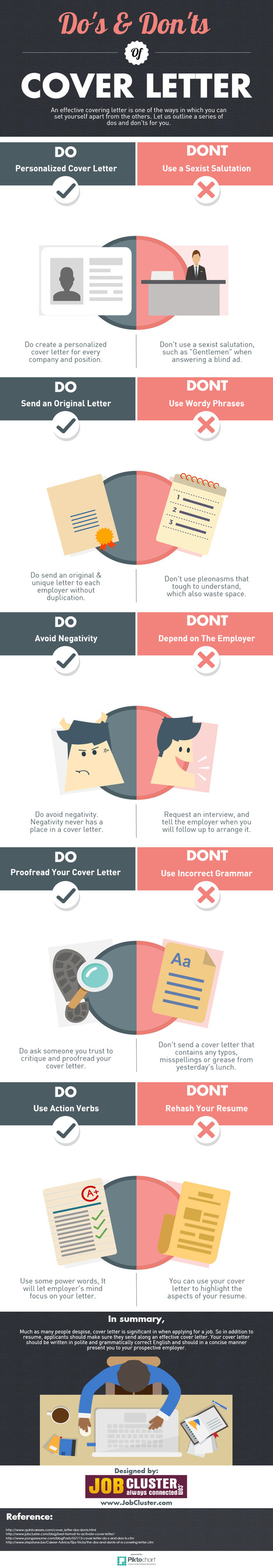 Cover Letter Dos and Donts for Job Seekers I
