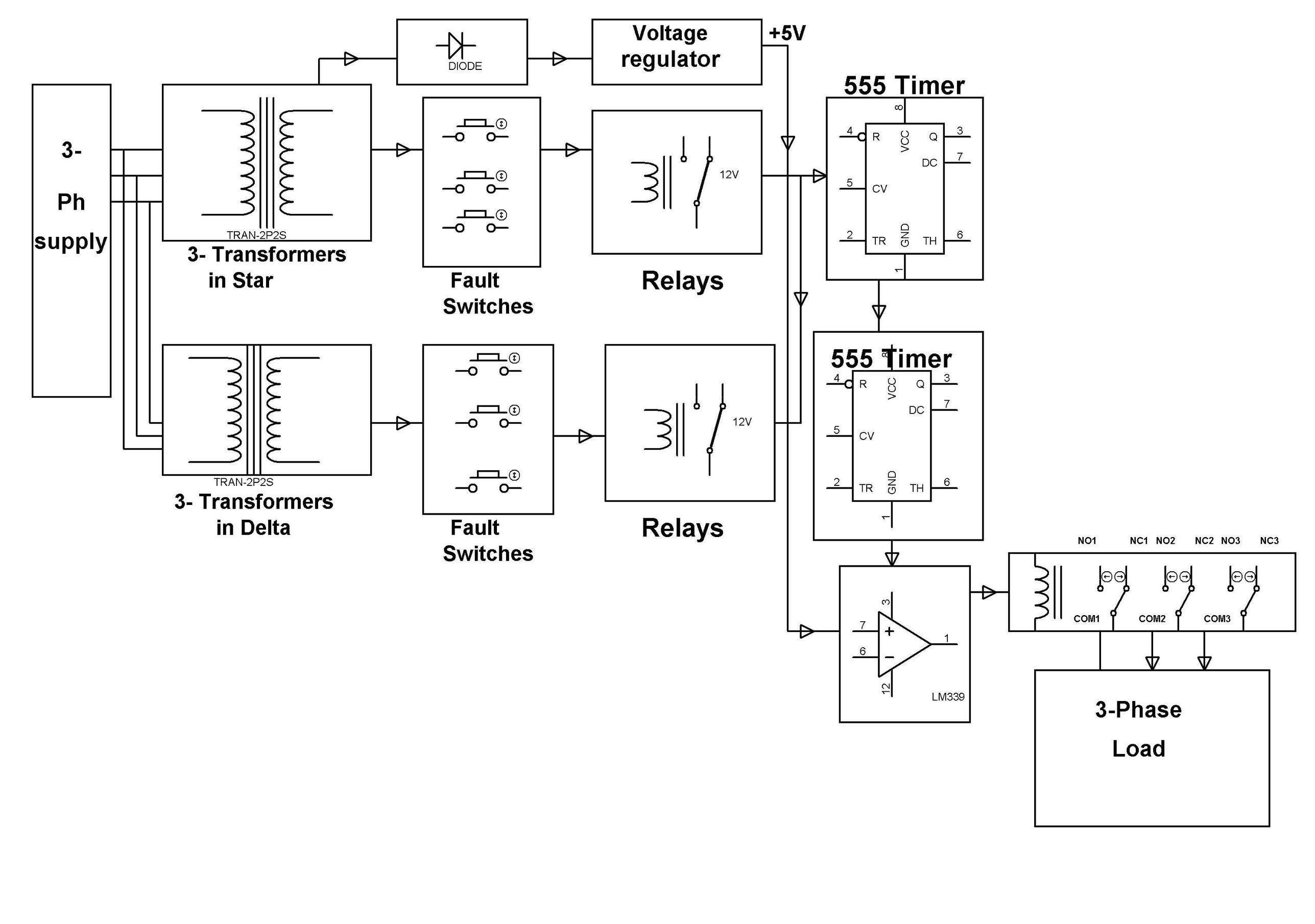 Three Phase Fault Analysis with Auto Reset on T...