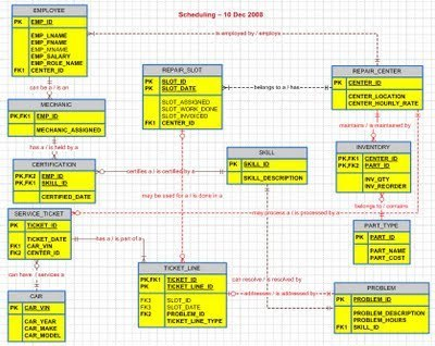 er diagram for inventory management system meyers snow plow wiring example of syst download