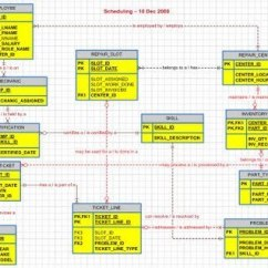 Entity Relationship Diagram Inventory Wiring Whirlpool Dryer Example Er Of Management Syst...