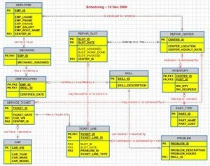 Example ER Diagram Of Inventory Management Syst