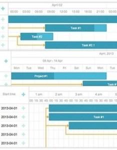 Dhtmlxgantt interactive javascript gantt chart also  rh scoop