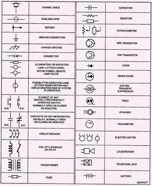 nurse call wiring diagram dual element immersion heater standard electrical symbols,electrical symbols ...