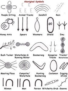 how do i draw a family tree diagram hand tendons aboriginal art and patterning | hsie stage 1, s...
