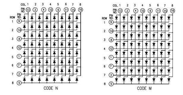 Encender una matriz LED con Arduino y MAX7219