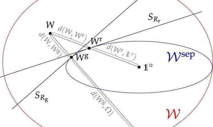 Quantum process demonstrates superposition of o...