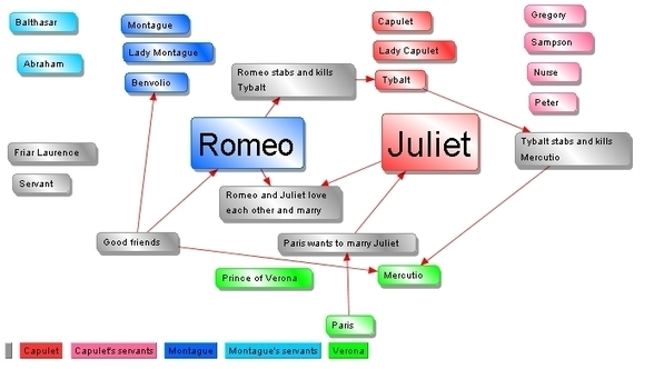 romeo and juliet family tree diagram paragon defrost timer 8141 20 wiring romeo_juliet3.jpg (703x391 pixels) | shakespear...