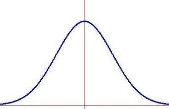 Qu es una campana de Gauss  L