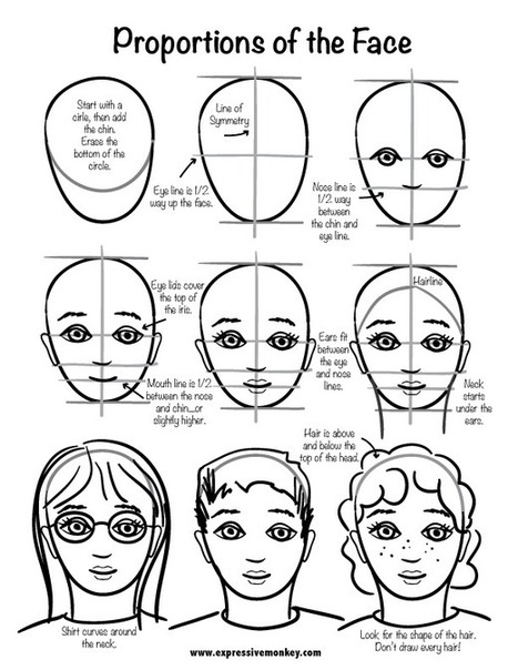 Proportions of the Face Drawing Reference Guide...