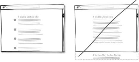The Web Design Guide and Showcase
