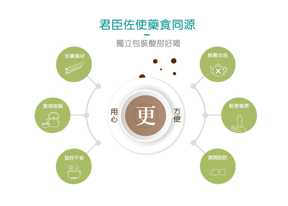 【仙桃牌】綠沸清_珍玉補體
