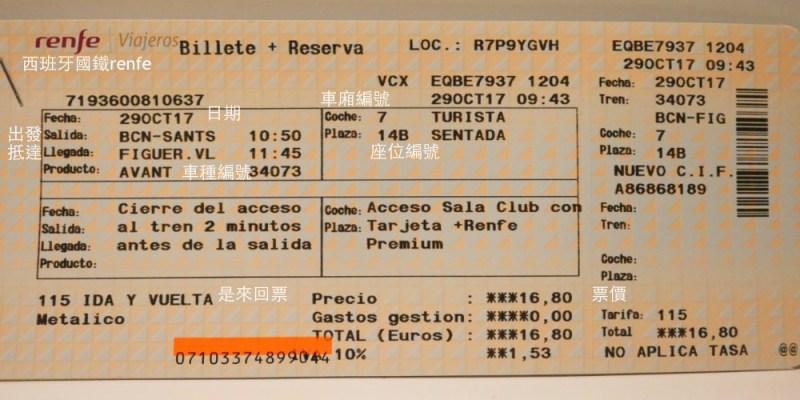 西班牙國鐵購票 巴塞隆納聖徒Sants車站Renfe現場買票搭車