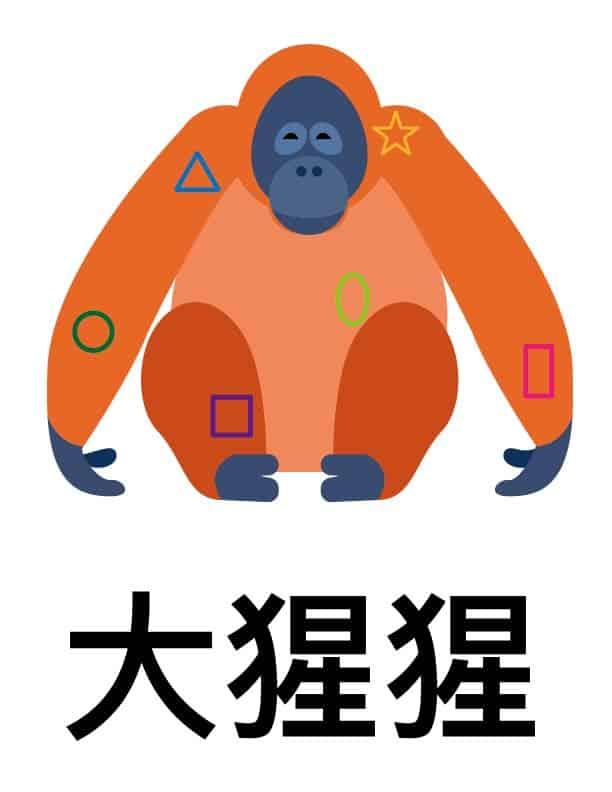 大猩猩與中文 圖