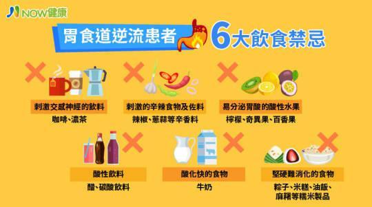 胃食道逆流引起火燒心 這6大飲食禁忌要注意__新浪網-北美