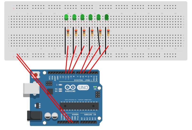 Arduino Basic (5) – PWM 類比輸出