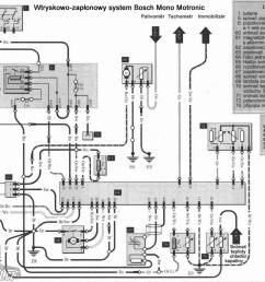 skoda felicia fuse box location data wiring diagrams u2022 skoda fabia monte carlo skoda fabia [ 1024 x 802 Pixel ]