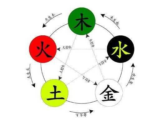 中國的五行,太厲害了!從頭到腳,從內到外,都給你講明白了!要健康必看 - 中國禁聞網