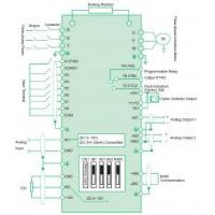 Vfd Control Wiring Diagram 99 Grand Cherokee Stereo High Performance Variable Frequency Inverter Ac Drive