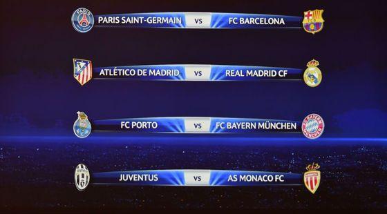 歐冠 / 歐聯 最後八強對戰名單出爐 - 足球 | 運動視界 Sports Vision