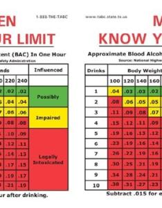 Approximate guidelines for number of drinks to body weight ration time is also an drunk driving charges the evidence and language difficulties rh rcinet