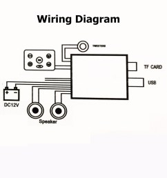 motorcycle radio wiring diagram wiring diagram expert motorcycle audio wiring wiring diagram centre motorcycle radio wiring [ 1200 x 1200 Pixel ]