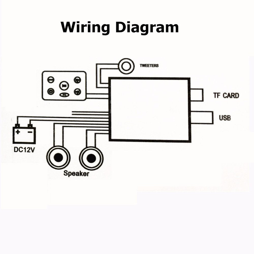 medium resolution of motorcycle radio wiring diagram wiring diagram expert motorcycle audio wiring wiring diagram centre motorcycle radio wiring