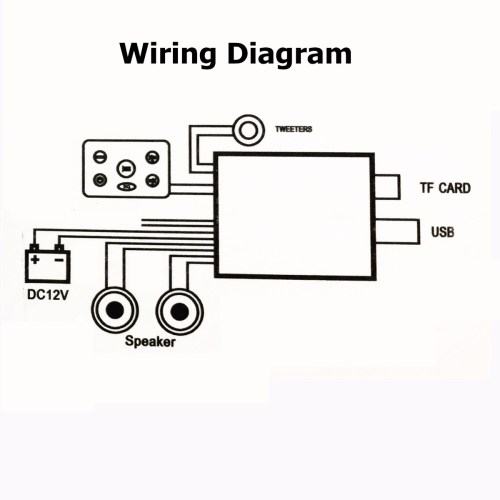 small resolution of motorcycle radio wiring diagram wiring diagram expert motorcycle audio wiring wiring diagram centre motorcycle radio wiring