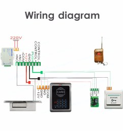 ef smart lock wiring diagram wiring diagram g9 mjpt001 electric door lock magnetic rfid entry access [ 1200 x 1200 Pixel ]