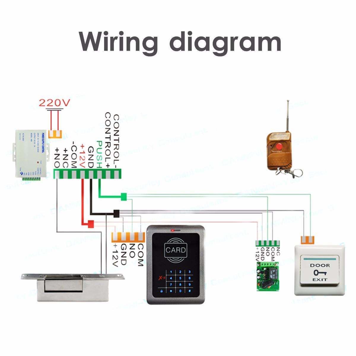 hight resolution of ef smart lock wiring diagram wiring diagram g9 mjpt001 electric door lock magnetic rfid entry access