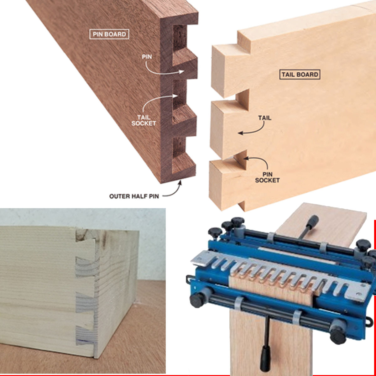How To Use A Dovetail Jig Porter Cable