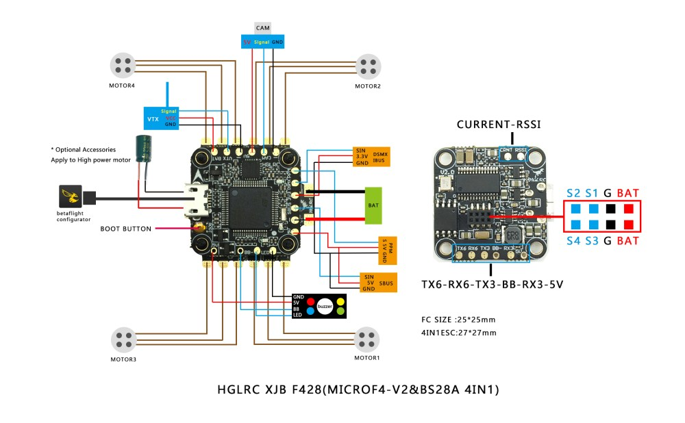 medium resolution of hglrc xjb f428 tx20 v2 omnibus f4 flight controller 28a 2 4s blheli s esc
