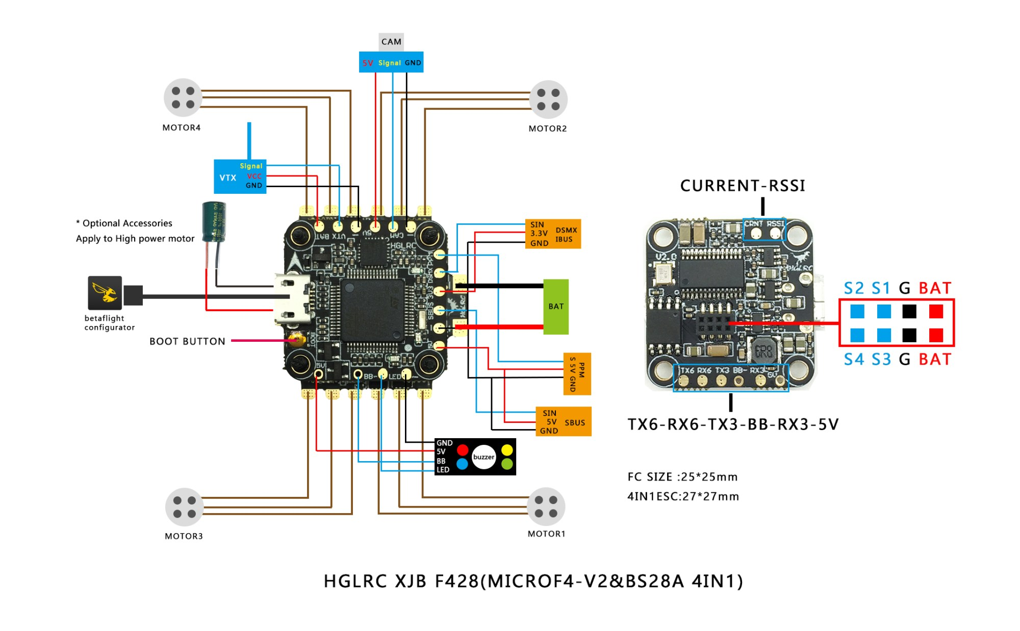 hight resolution of hglrc xjb f428 tx20 v2 omnibus f4 flight controller 28a 2 4s blheli s esc