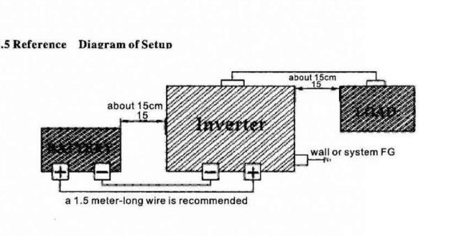 intelligent screen pure sine wave power inverter 12v/24v