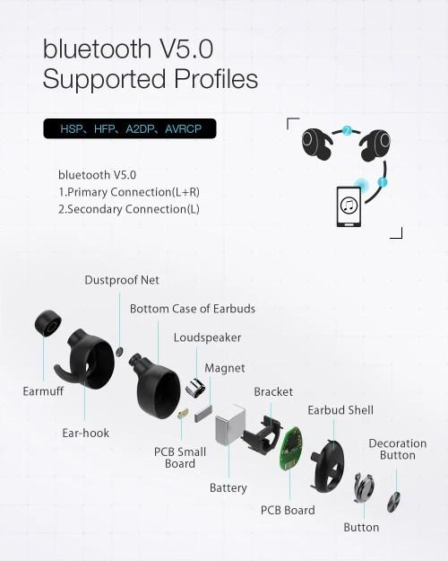 small resolution of blitzwolf bw fye2 true wireless bluetooth 5 0 headphone hi fi stereo sound bilateral calls earphone features