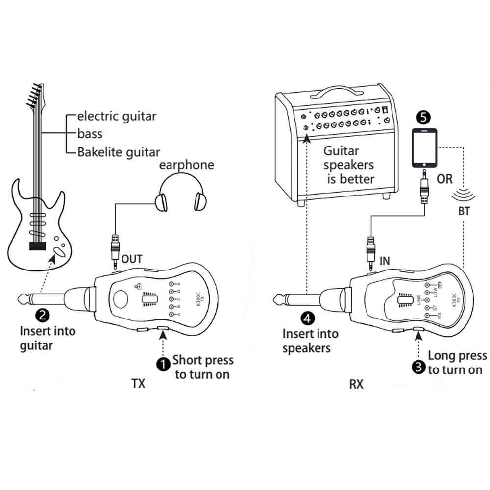 K380C 5 In1 Wireless Guitar Effects Bluetooth Transmitter