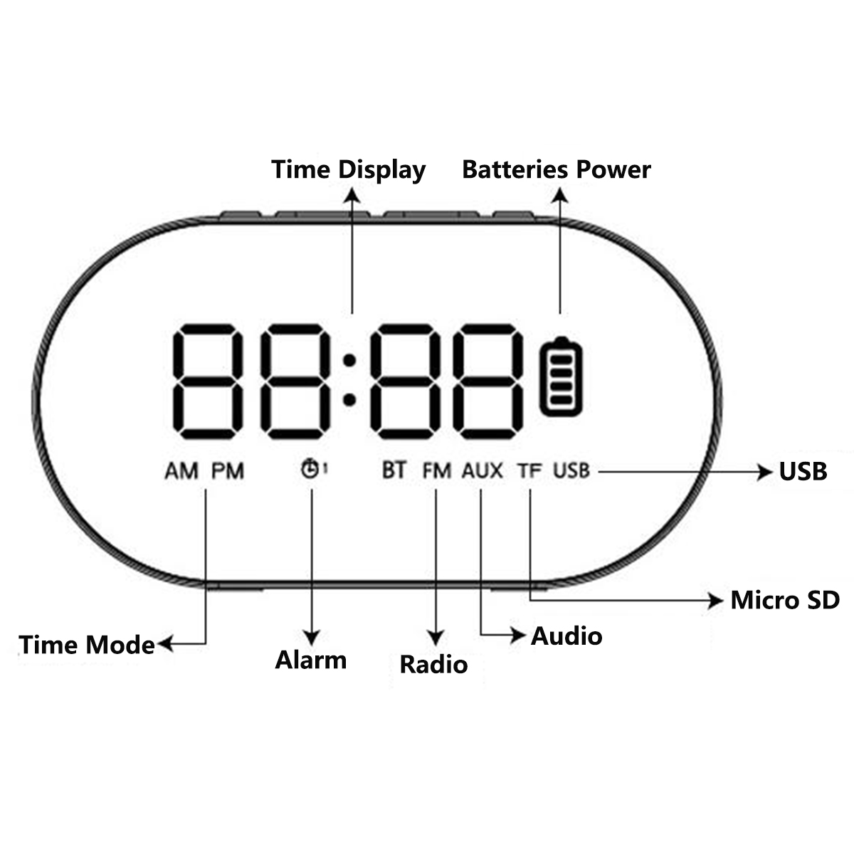 3w 4 Ohm Alarm Clock Fm Radio Wireless Bluetooth Speaker