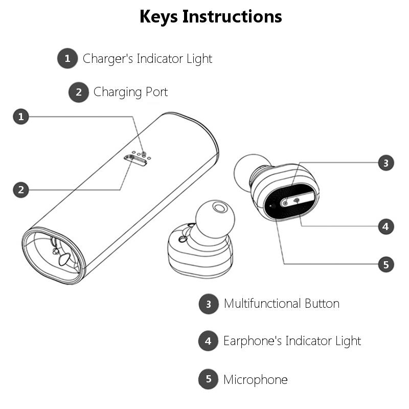 [truly wireless] s3 mini portable high fidelity dual