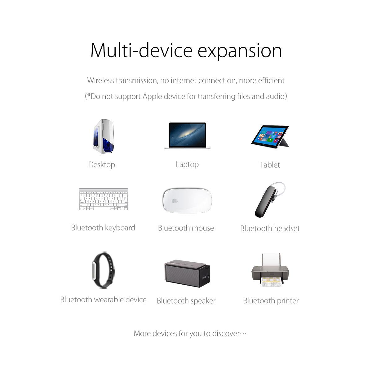 Benryhome Orico Bta 403 Mini Bluetooth 4 0 Adapter