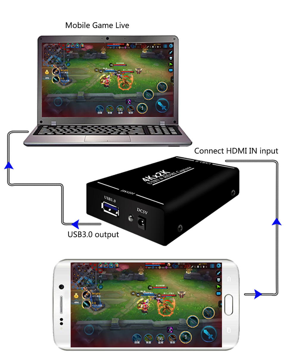 4K HD to HD Video Capture Box USB3.0 for Mobile Phone OBS Game Live Box for PC TV 8