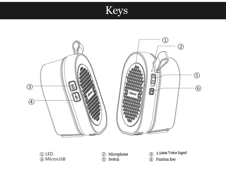 Jabees Beatbox Mini Wireless Bluetooth4.1 Waterproof