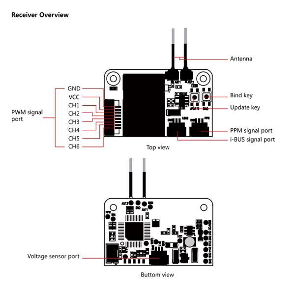 flysky i6x fs-i6x 2.4ghz 10ch afhds 2a rc transmitter with