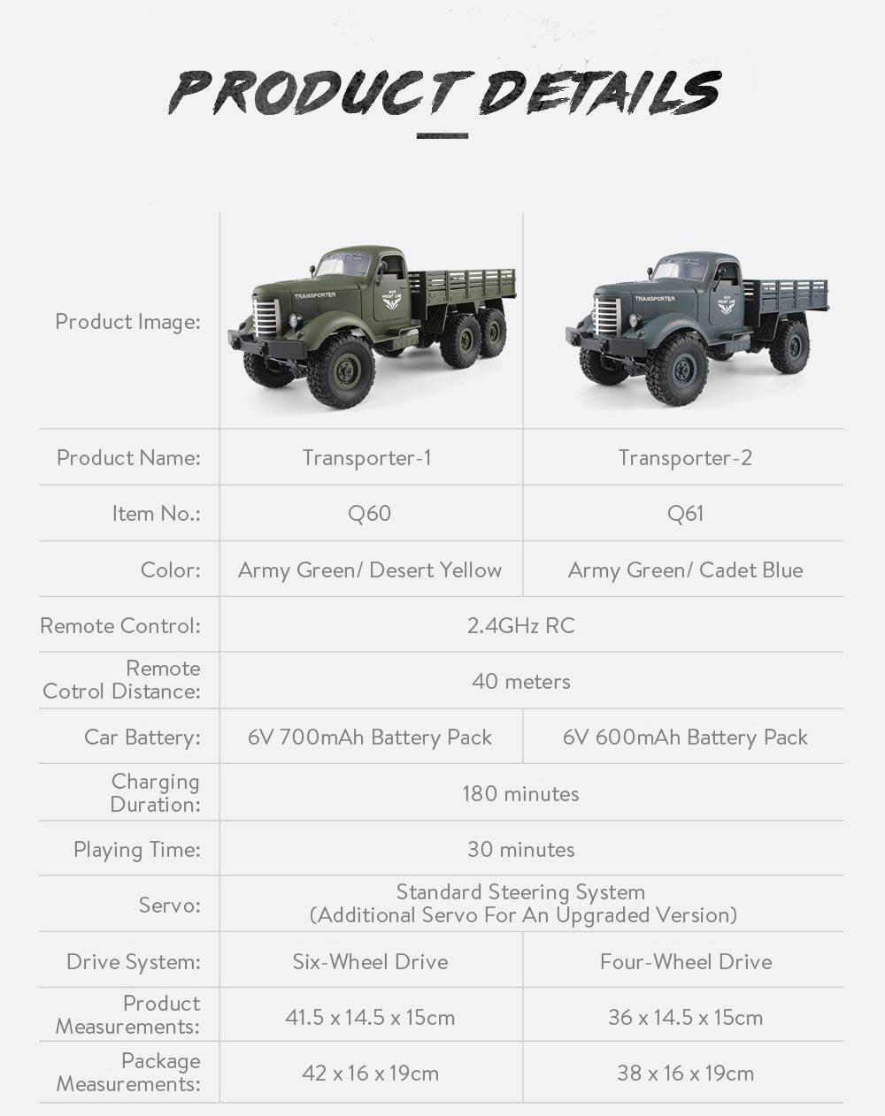 JJRC Q60 1/16 2.4G 6WD Off-Road Military Truck Crawler RC
