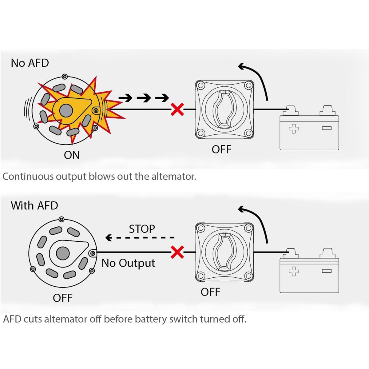 200A 48V 4P Dual Battery Kill Switch AFD Heavy Duty Master