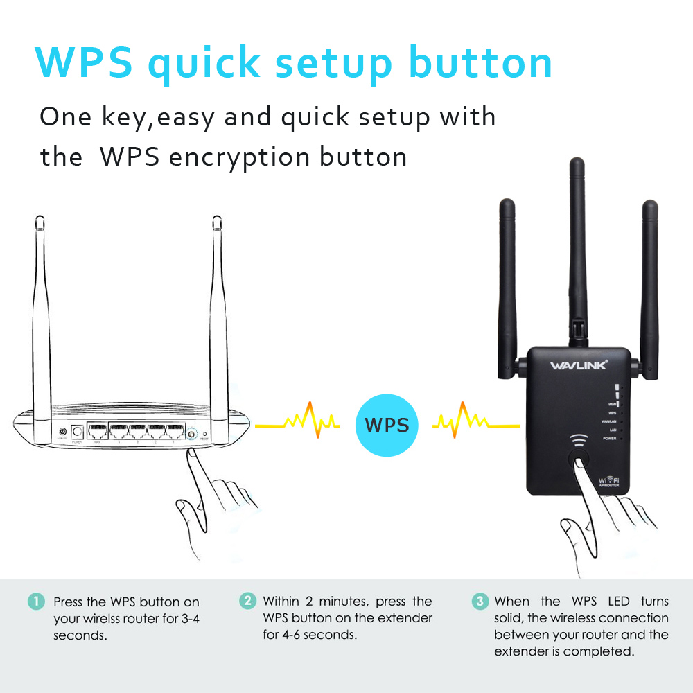 wireless extender diagram mercury ep1501 wiring wavlink 750mbps 5ghz 2 4ghz wifi repeater router with 3 external antennas